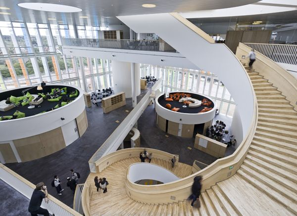 """Danish high school equivalent with """"open study environments."""" kind of fascinating."""