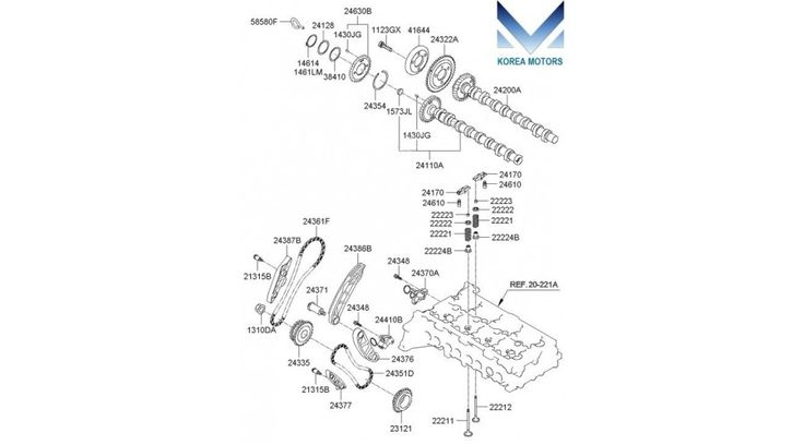 MOBIS TIMING CHAIN KIT FOR DIESEL ENGINE D4HB FOR KIA