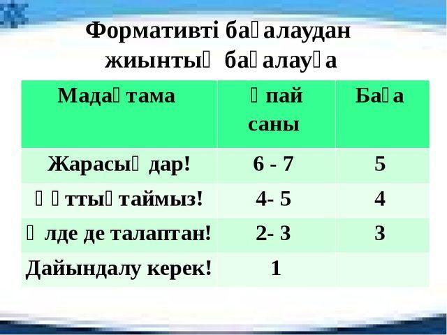 65 школа пенза воронова 20 савчикова наталия владимировна фото