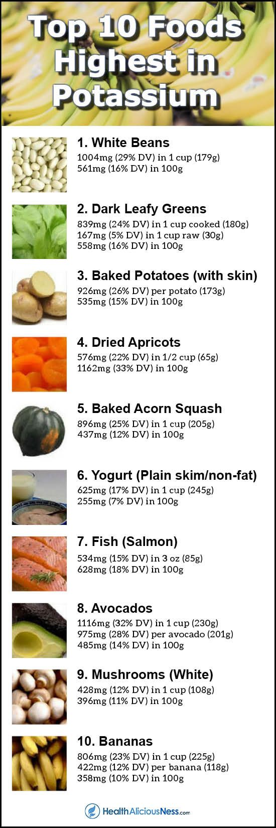 Best 25 potassium rich foods ideas on pinterest vitamin for Potassium in fish