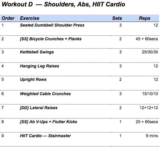 Juggernaut Workout Pla...