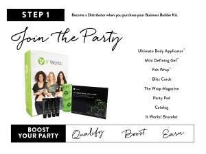 Steps To Success It Works Global