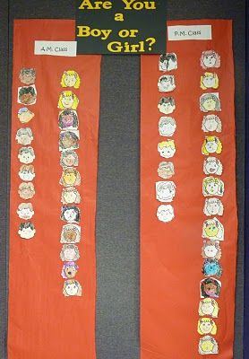 Like this idea of a pictograph for the first day of school