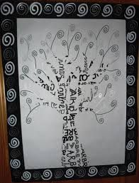 Klimt Tree Of Life Art Lesson 47 best images about k...