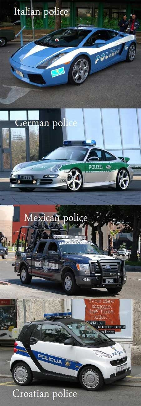 Police Cars From Around The World ★。☆。JpM ENTERTAINMENT ☆。★。
