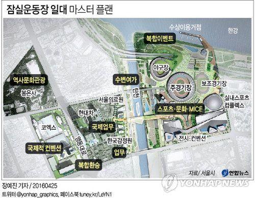 <그래픽> 잠실운동장 일대 마스터 플랜