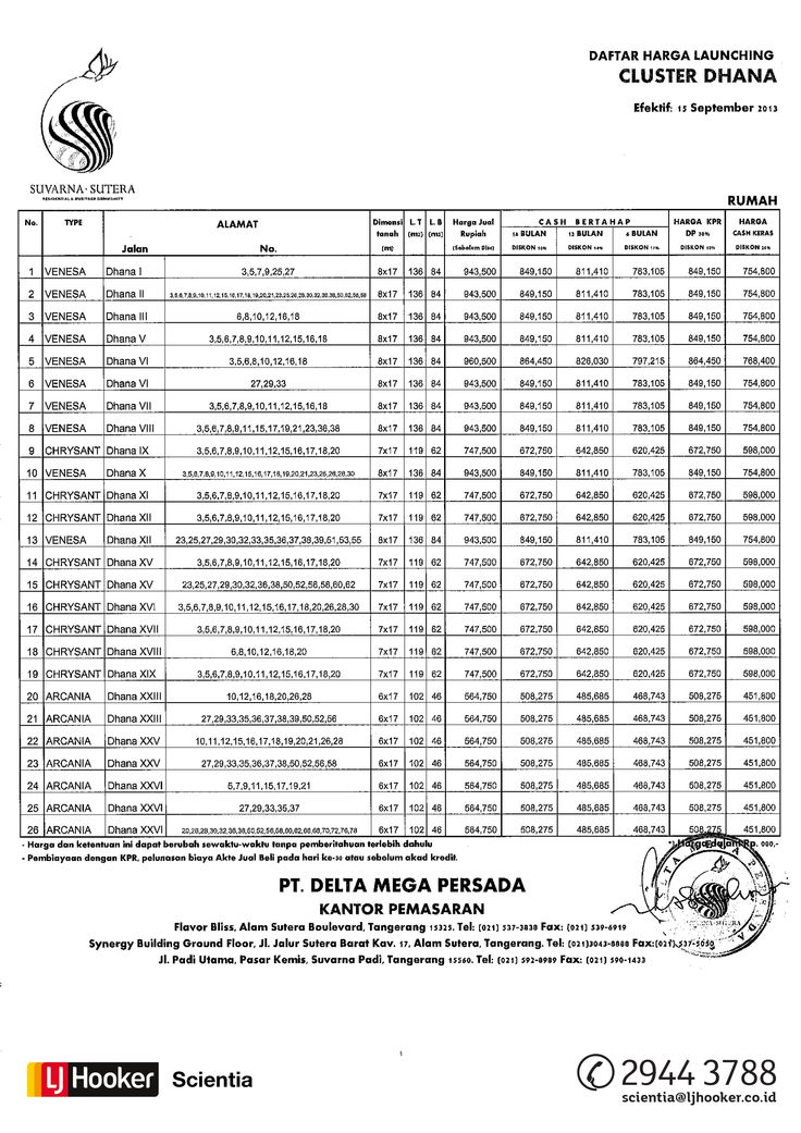 Price List Cluster Dhana #1