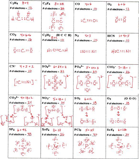 Dot Diagram Worksheets Answers Teaching Chemistry Chemistry Classroom Chemistry Lessons