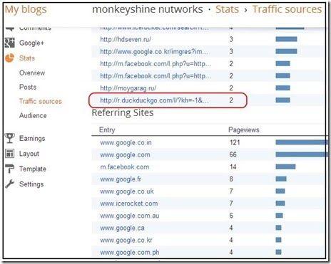 Should Tamils rename DuckDuckGo search engine as KolaKolaMu? DuckDuckGo referrals