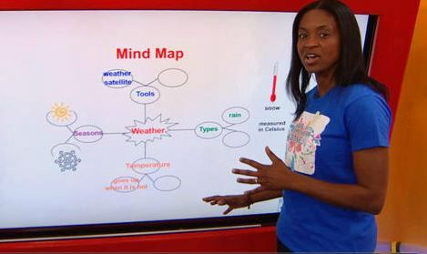 Mind Map for Kids - Video Lesson - Grade 3, Grade 4, Grade 5 - How to use a graphic organizer like a mind map to organize your thoughts. #tvokids