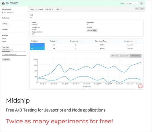 """Early birds, get the worm """"Twice as many experiments for free!"""" from @midshipapp  Free A/B Testing for Javascript and Node applications https://getworm.com/campaign/923?utm_medium=kuku&utm_campaign=polaroid&utm_source=pinterest #earlyadopters #lovethyuser #getworm"""