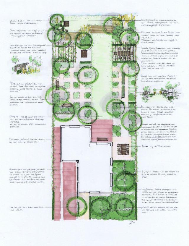 a88f51d7c7d7285748f0dd3f326719ad.jpg 640832 pixels. Landscape PlansLandscape  ArchitectureLandscape DesignsGarden ...