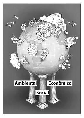ARTTAMAS: Livro didático (apostila pré vestibular): Pilares (ambiental, social e econômico) de equilíbrio da sustentabilidade terrestre (2012).