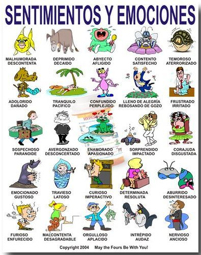 Express your emotions in Spanish! Funny way of learning Mood and Emotions in Spanish. Una manera divertida de aprender las emotions y los sentimientos en Español.
