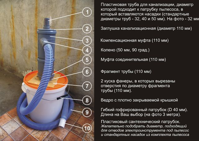 промежуточный пылесборник