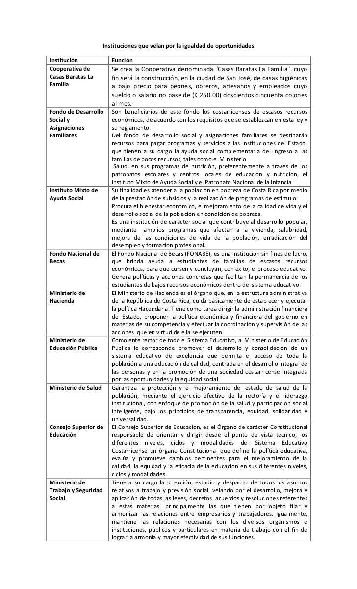 Instituciones que velan por la igualdad de oportunidadesInstitución              FunciónCooperativa de           Se crea l...