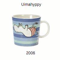 Uimahyppy (2006)