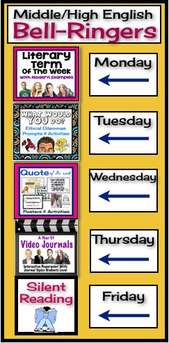 Begin each of your middle or high school English classes with these daily bell-ringer routines! This comprehensive FULL YEAR resource includes everything you need to start each class off with an engaging activity! All you have to do is choose the day of the week for each, and your planning is complete.