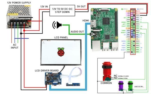 Mini Arcade Machine Wiring Diagram Lcdpanels En 2020 Arcade Bouton