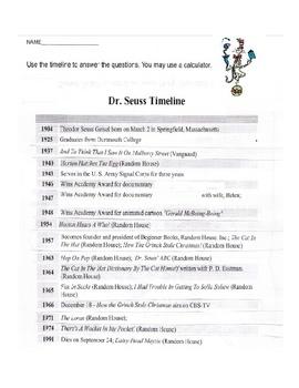 My next Dr. Seuss Activity!