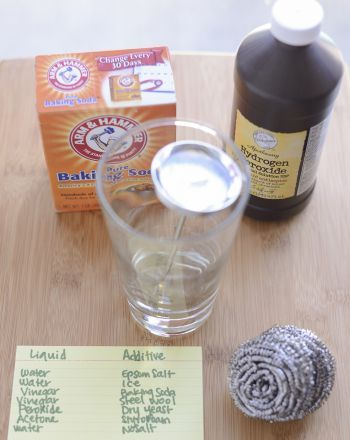 Science Fair: Endothermic and Exothermic Reactions Experiment