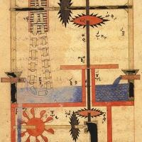 Images from an Arabic manuscript featuring schematics for water powered systems, pulleys and gearing mechanisms. The date is unknown but is thought to be from sometime between the 16th and 19th century.