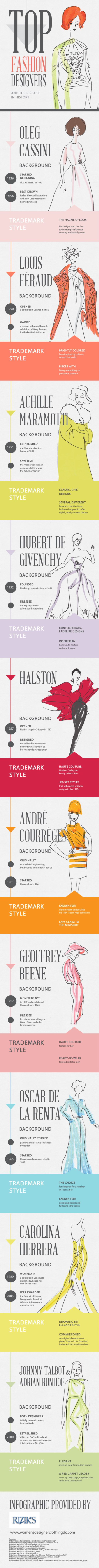 best icons fascinating style inspiration images on pinterest