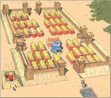 Los Castrum, campamentos fortificados Romanos | OPVS CHIRONIS | Scoop.it