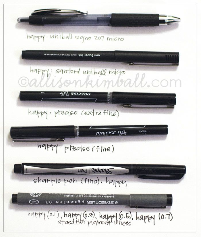 the pens and the winners (for scripture journaling) @ allisonkimball.com