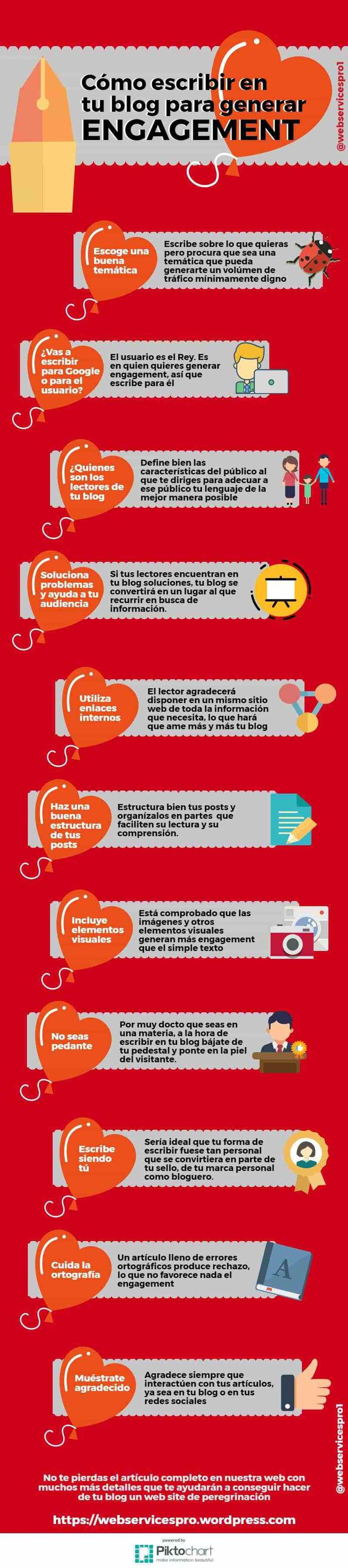 Cómo escribir en tu blog para generar engagement #infografia
