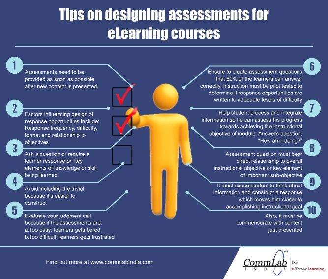 Creating Highly Effective #Assessments for your Online Course - An #Infographic