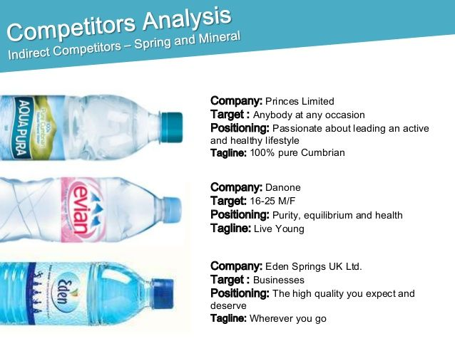 a comparison of the aquafina and evian brand waters The mineral-heavy french spring water bottled by evian tastes flat  dasani from  coca-cola and pepsico's aquafina – will taste different in  close to half say  they can tell the difference between brands of bottled water.