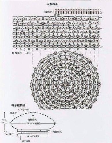 Схемы вязания беретов