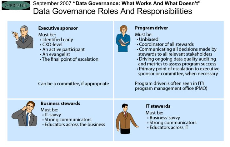 role of governance Expanding or starting a nonprofit here's what you should know about governance committees and how they can benefit you.