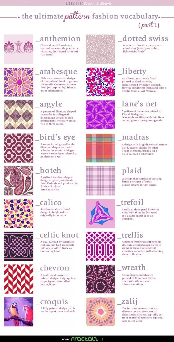The ultimate PATTERN fashion vocabulary Infographic Style and Substance Magazine - Your online magazine for all things modest. http://www.styleandsubstancemagazine.com