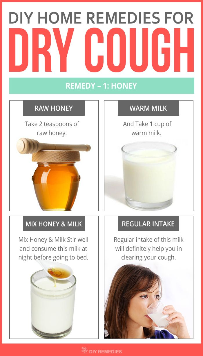 Honey Remedies for Dry Cough