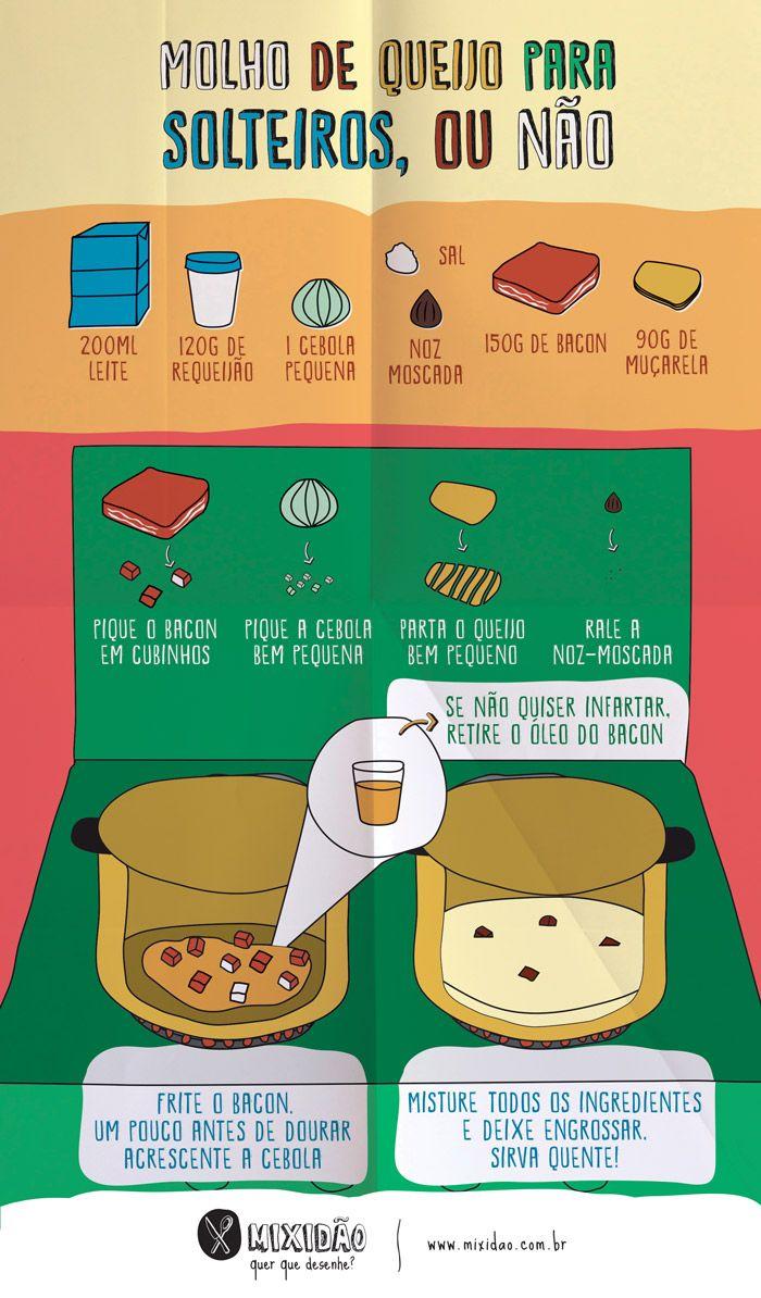Receita-ilustrada 91: Molho de queijo para solteiros, ou não