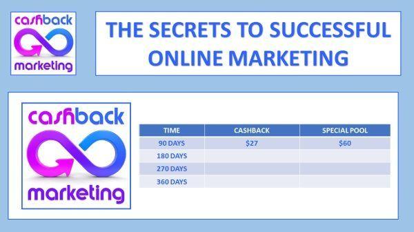 Čo je potrebné k úspešnému Online Marketingu: ŠPECIÁLNY MARKETINGOVÝ BAZÉN - Hradené z rozpočtu záruka vrátenia (SMP -  COVERED BY BUDGET BACK GUARANTEE)_ďalší príklad 90 dní
