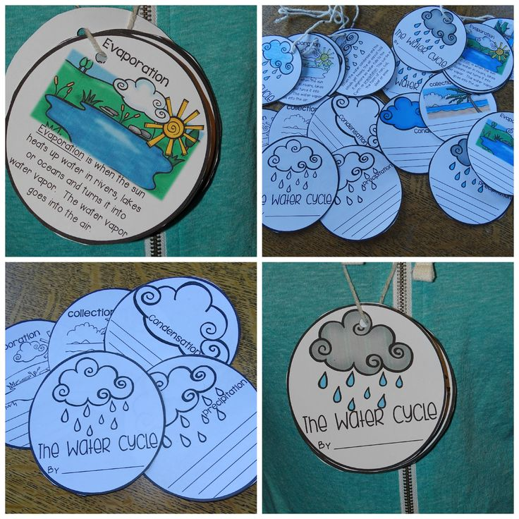 Water cycle activity, making your own water cycle necklace!