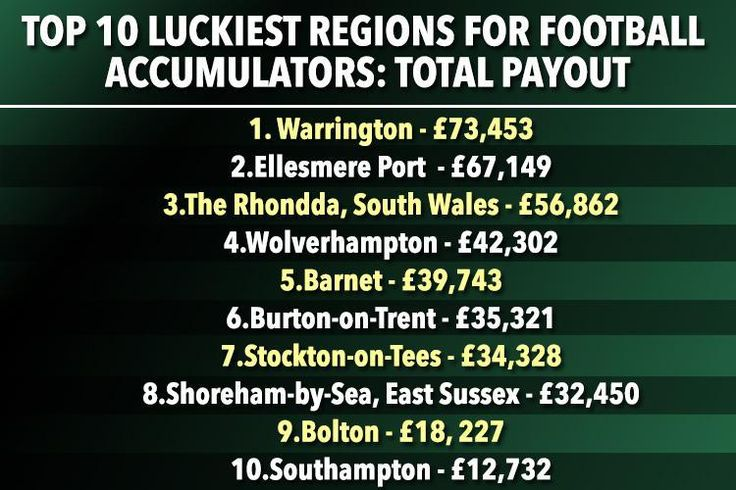 Top 10 luckiest regions for football accumulator wins revealed and the huge amount one lucky punter won