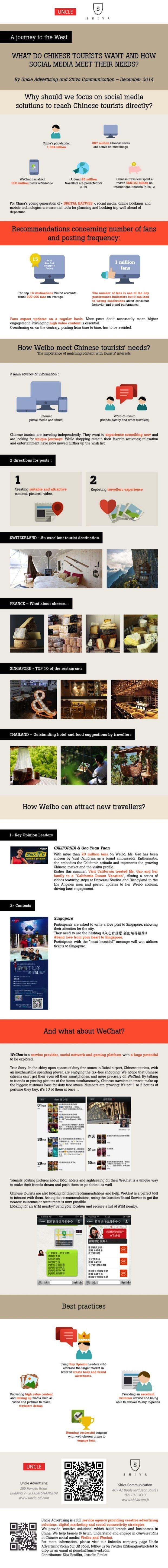 Reaching Chinese tourists via WeChat and Sina Weibo