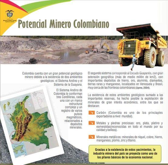 Descubra por que Colombia cuenta con gran potencial minero gracias a la existencia de dos ambientes geológicos: El Sistema Andino y el Sistema de Guayana.