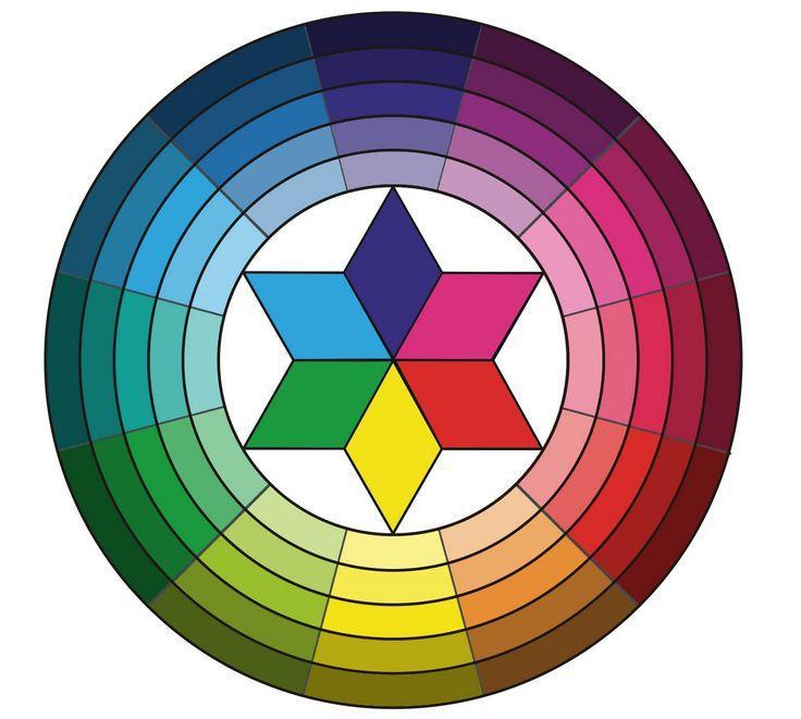 Resultado de imagen para rosa cromatica para pintar