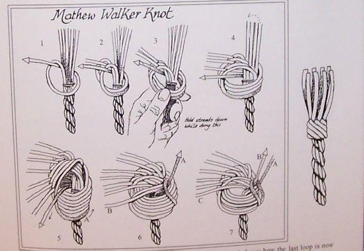 благ инструкция в картинках как плести косулина дедушка трахнул маленьким