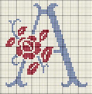 Cross Stitch Free design around the world. 世界中のクロスステッチ無料図案を集めました。