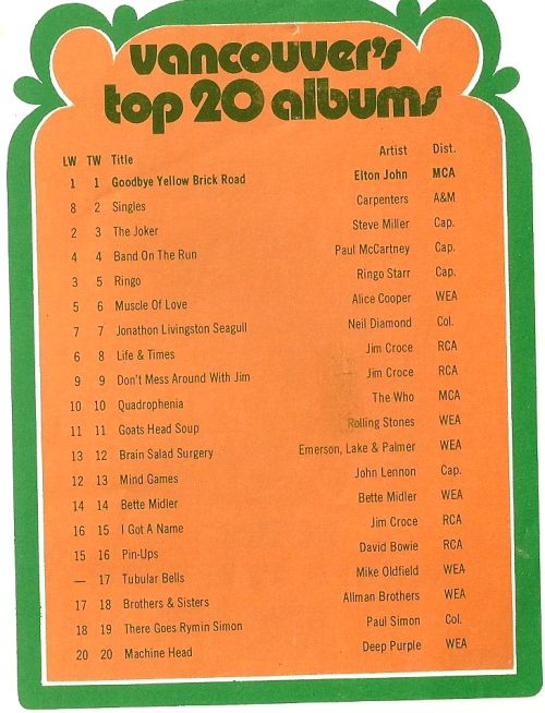 Vancouver's top 20 albums January 25, 1974 from CKLG AM radio Vancouver, BC