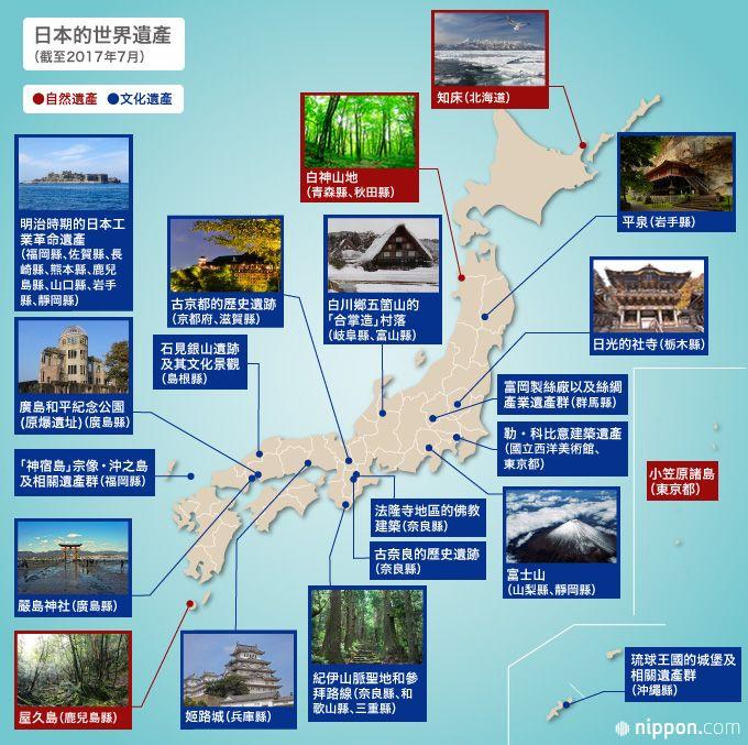 日本的世界遺產一覽表 World Heritage Sites Japan Heritage Site