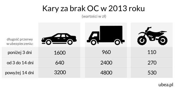 Ubezpieczenie samochodu :) http://ubea.pl/oferta/ubezpieczenie-samochodu