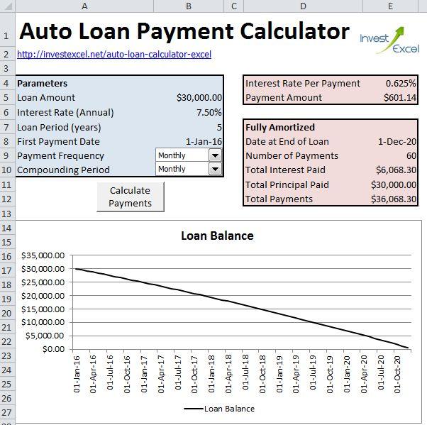 Loan Calculators Excel 665 Car Loans Loan Calculator Templates