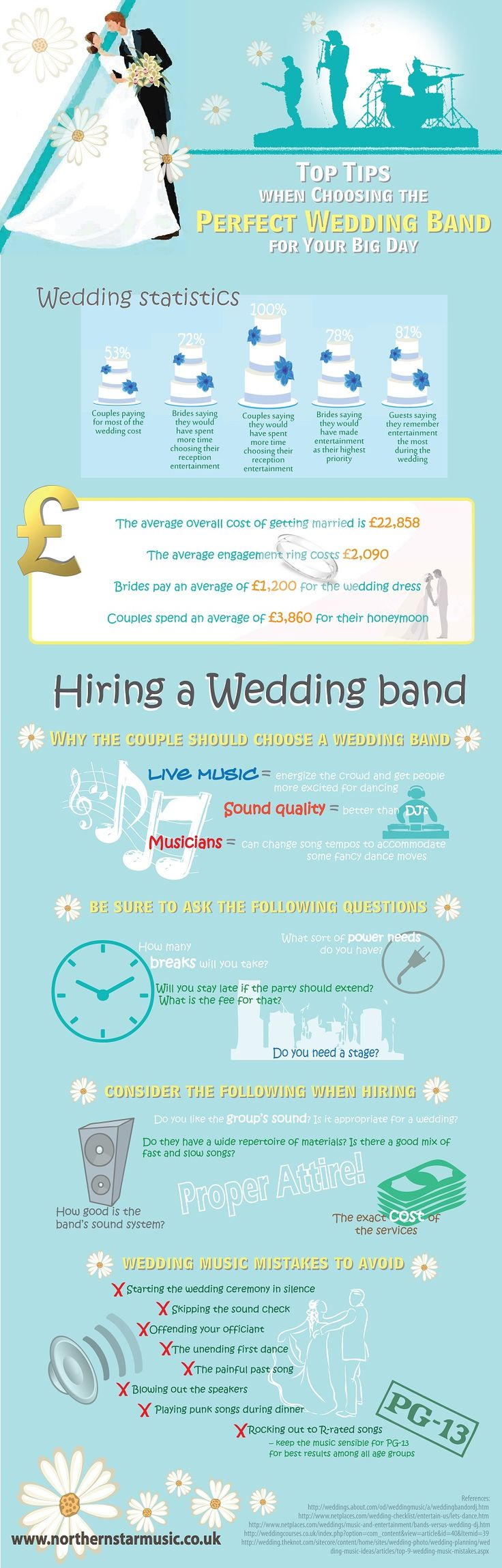 Top Tips When Choosing The Perfect Wedding Band For Your Big Day